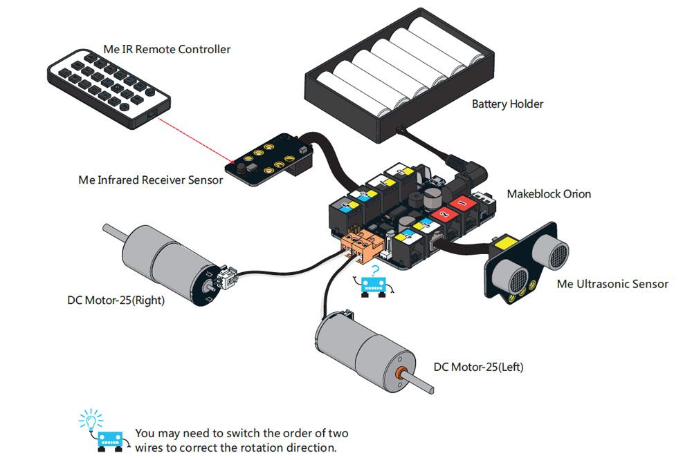 Starter Robot Kit on